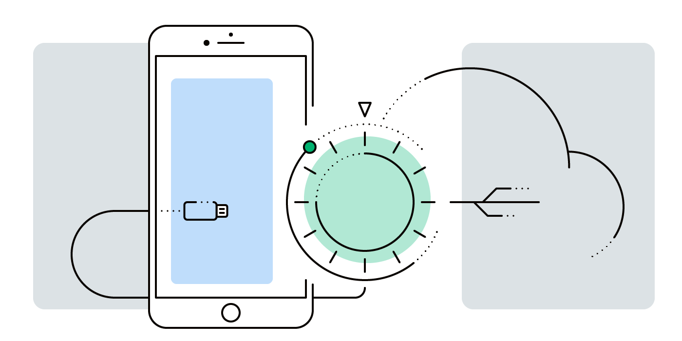 What is  encrypted backups on your iPhone, iPad, or iPod touch?
